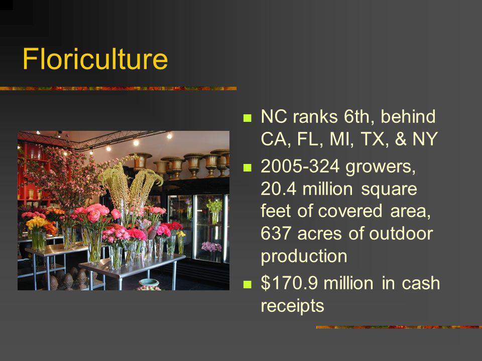 Floriculture NC ranks 6th, behind CA, FL, MI, TX, & NY