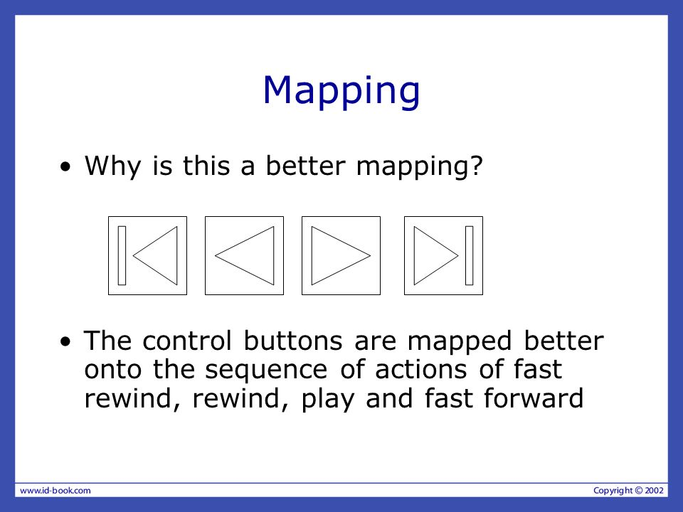 Mapping Why is this a better mapping