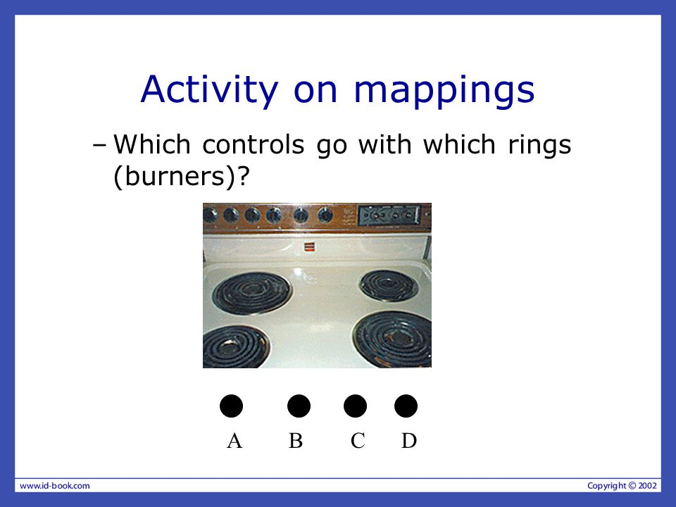 Activity on mappings Which controls go with which rings (burners) A B