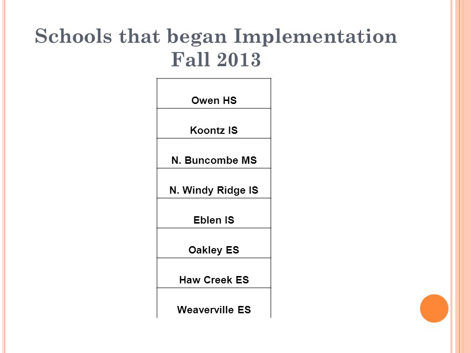 Schools that began Implementation Fall 2013