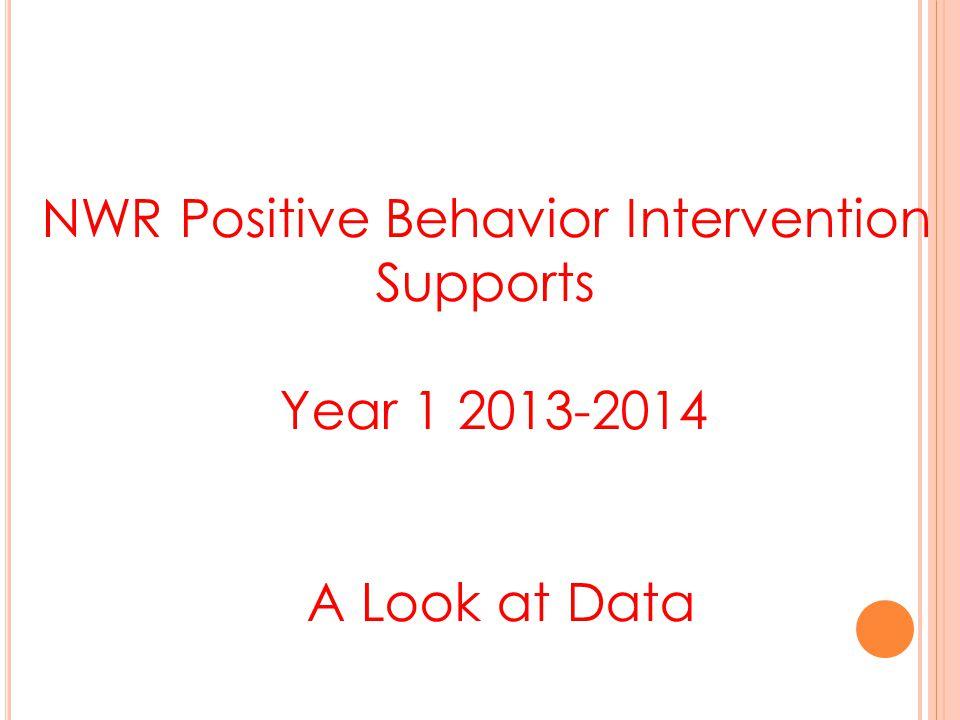 NWR Positive Behavior Intervention