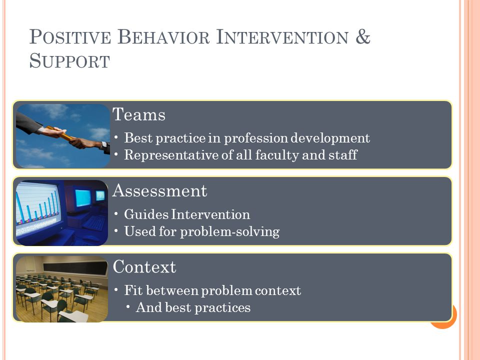 Positive Behavior Intervention & Support