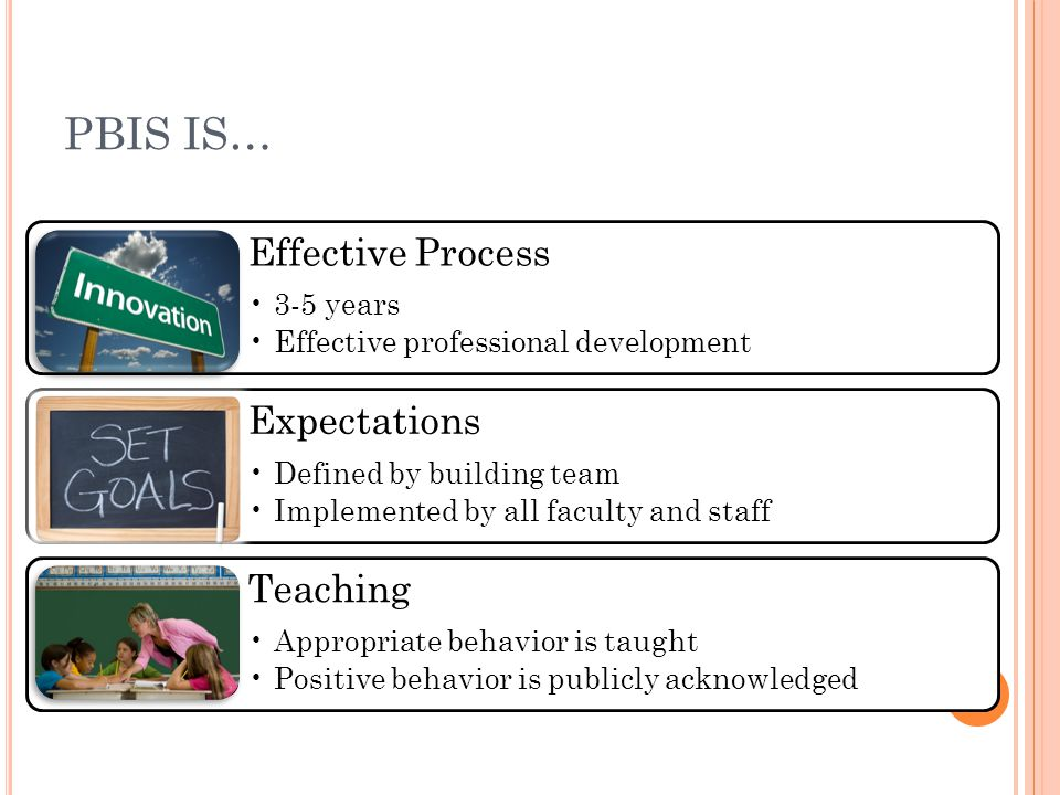 PBIS IS… Effective Process Expectations Teaching 3-5 years