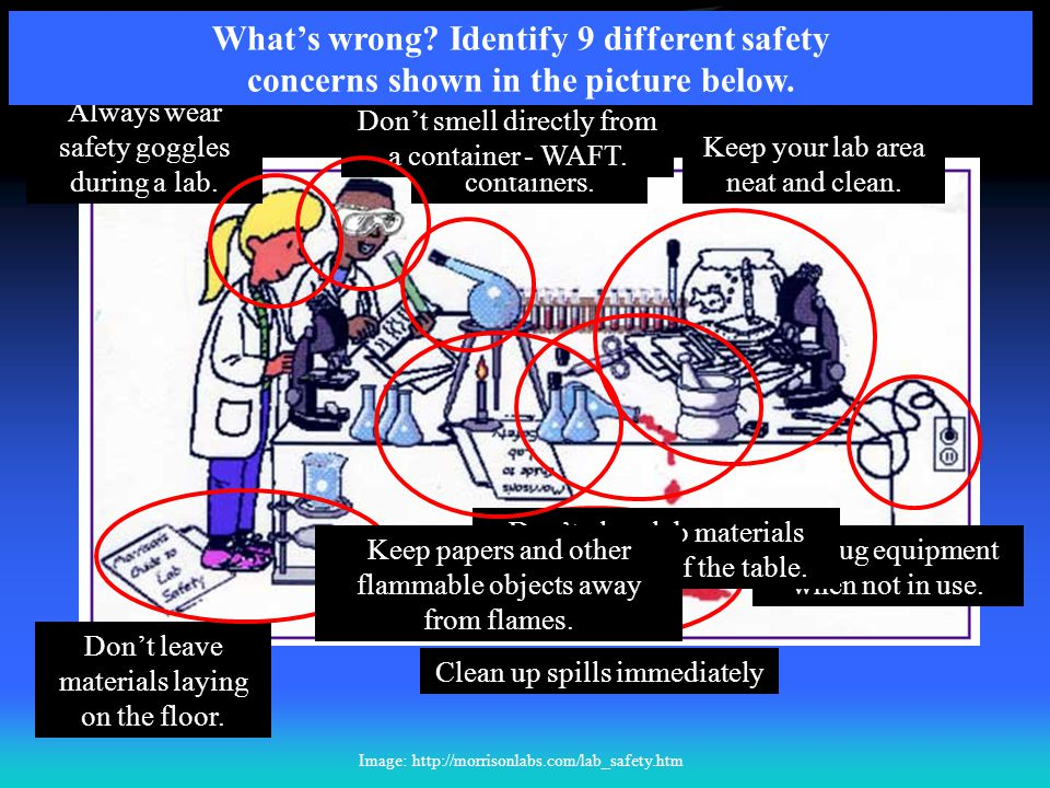 What's wrong Identify 9 different safety concerns shown in the picture below.