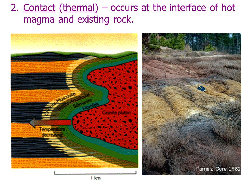 Contact (thermal) – occurs at the interface of hot magma and existing rock.
