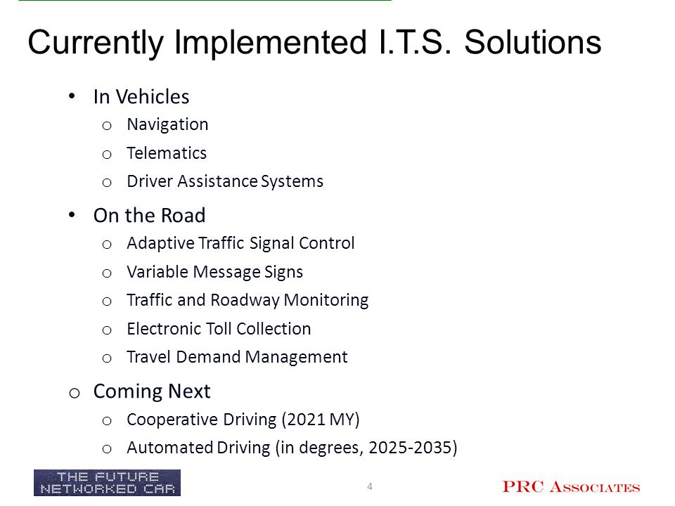 Currently Implemented I.T.S. Solutions