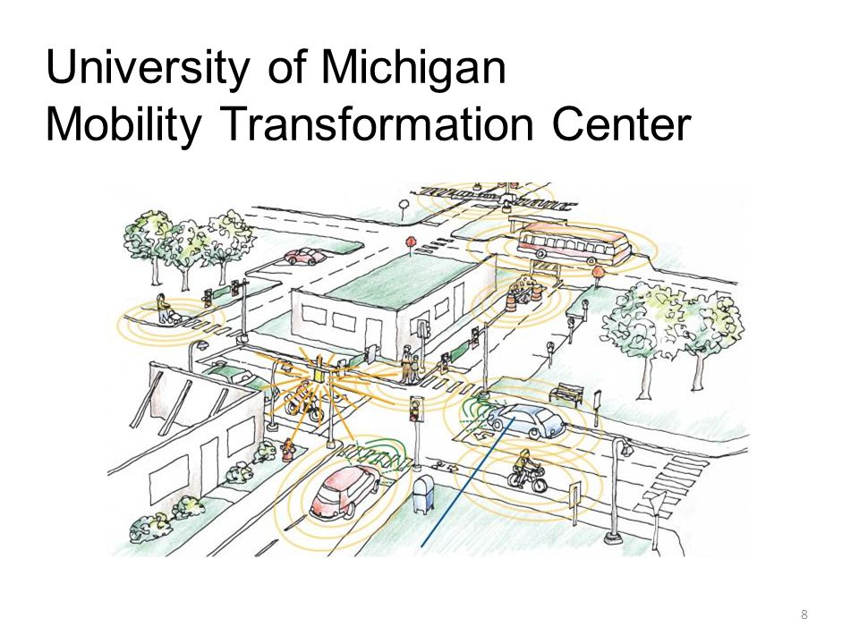 University of Michigan Mobility Transformation Center