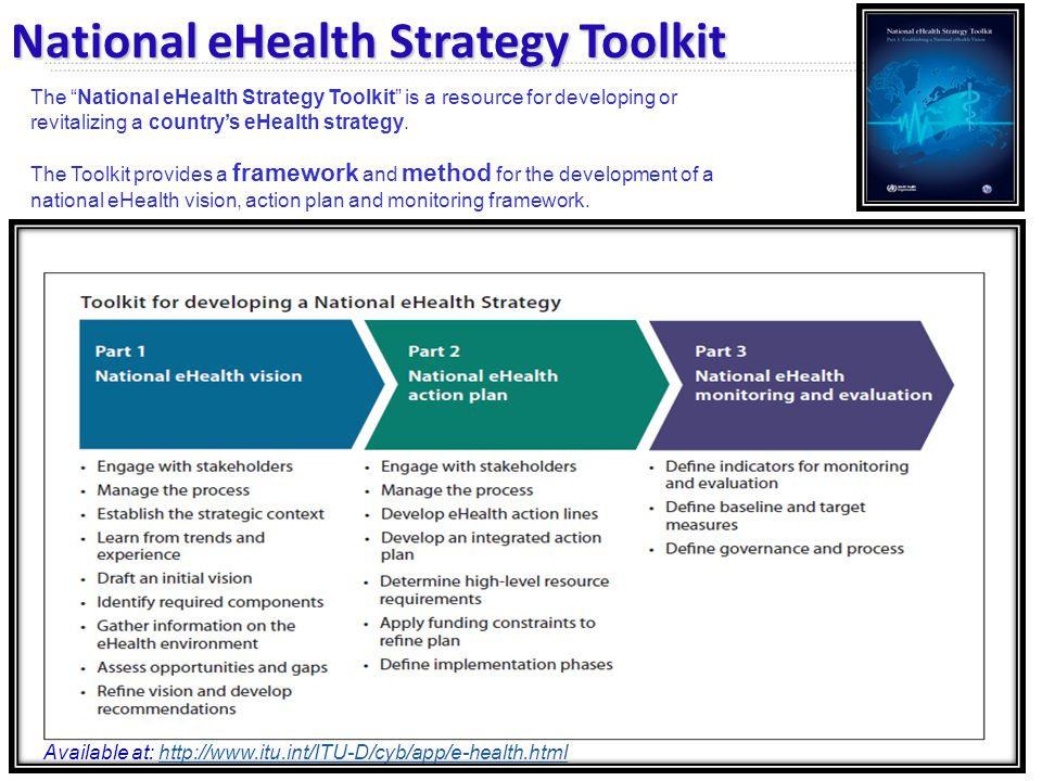 National eHealth Strategy Toolkit