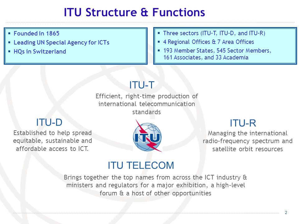 ITU Structure & Functions