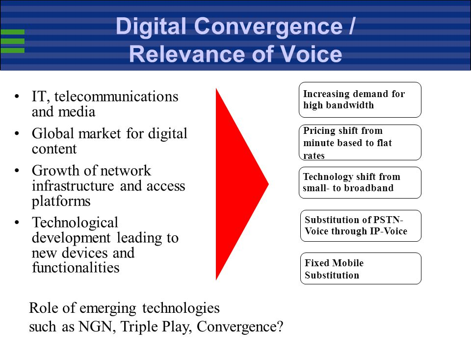 Digital Convergence / Relevance of Voice