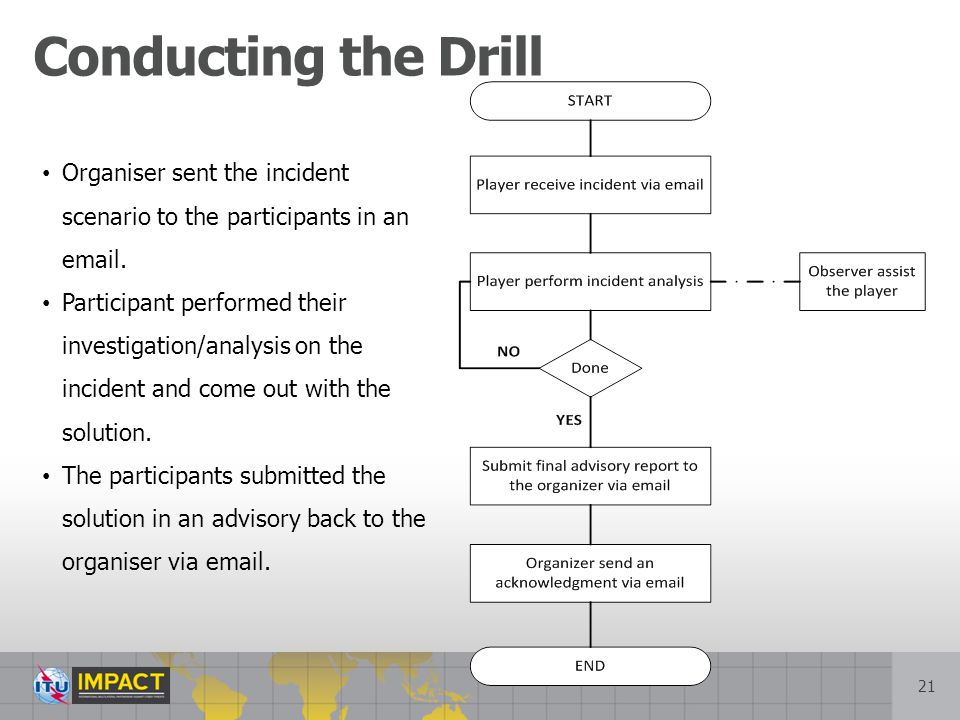 Conducting the Drill Organiser sent the incident scenario to the participants in an email.