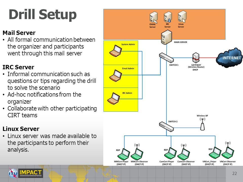 Drill Setup Mail Server