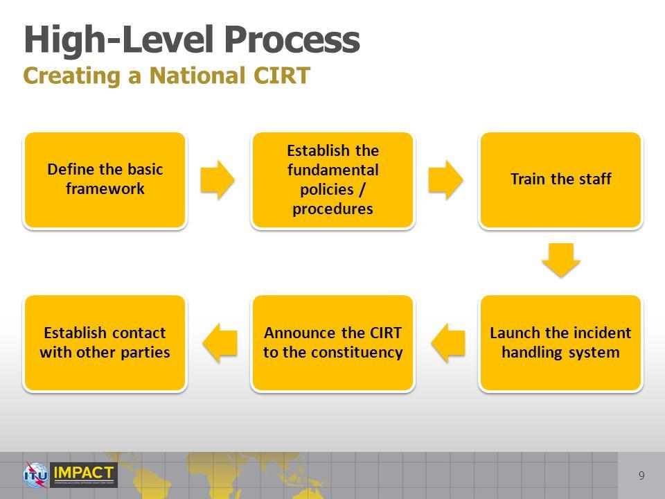 High-Level Process Creating a National CIRT Define the basic framework