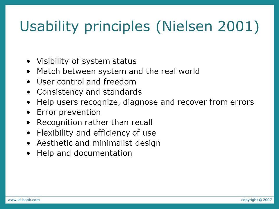 Usability principles (Nielsen 2001)