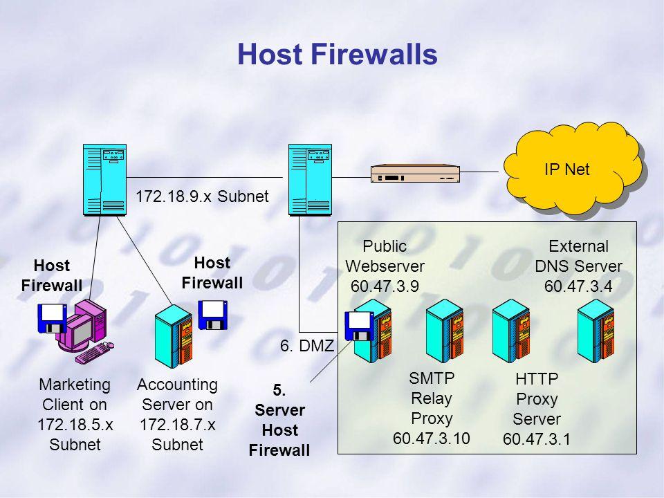 Host Firewalls IP Net 172.18.9.x Subnet Public Webserver 60.47.3.9