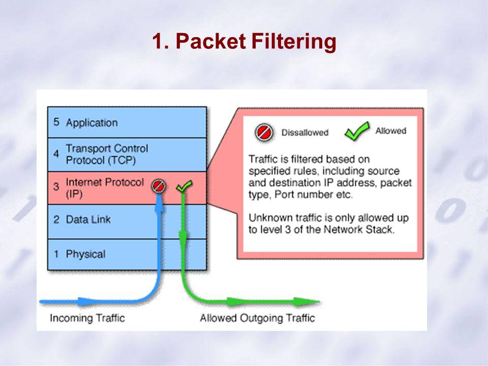1. Packet Filtering
