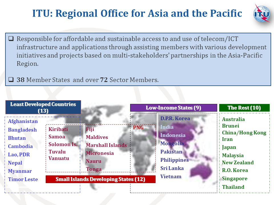 ITU: Regional Office for Asia and the Pacific