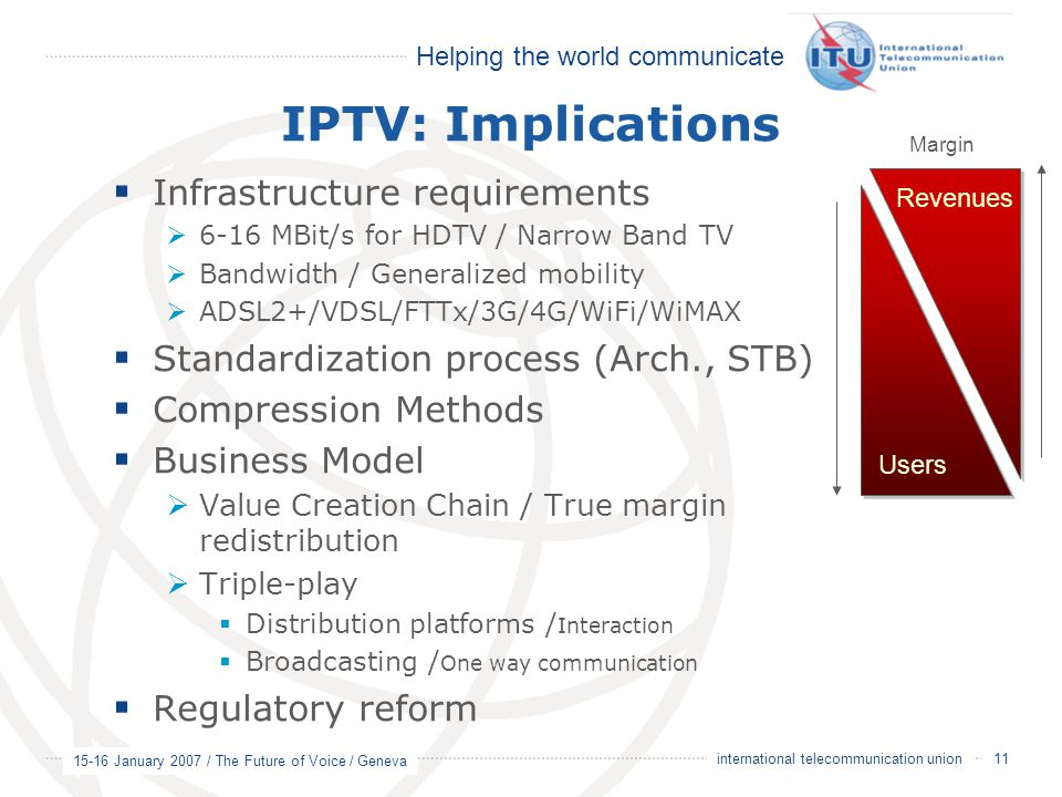 IPTV: Implications Infrastructure requirements