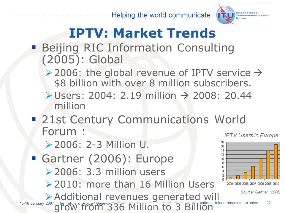 IPTV: Market Trends Beijing RIC Information Consulting (2005): Global