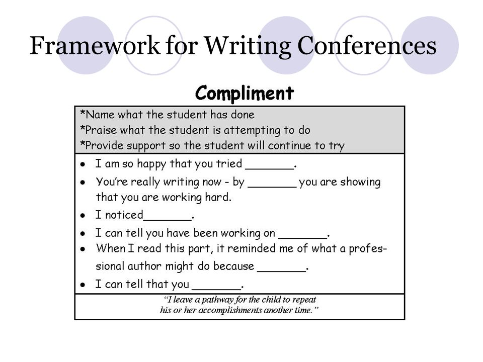 Framework for Writing Conferences