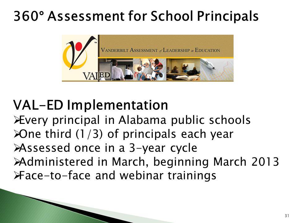 360° Assessment for School Principals