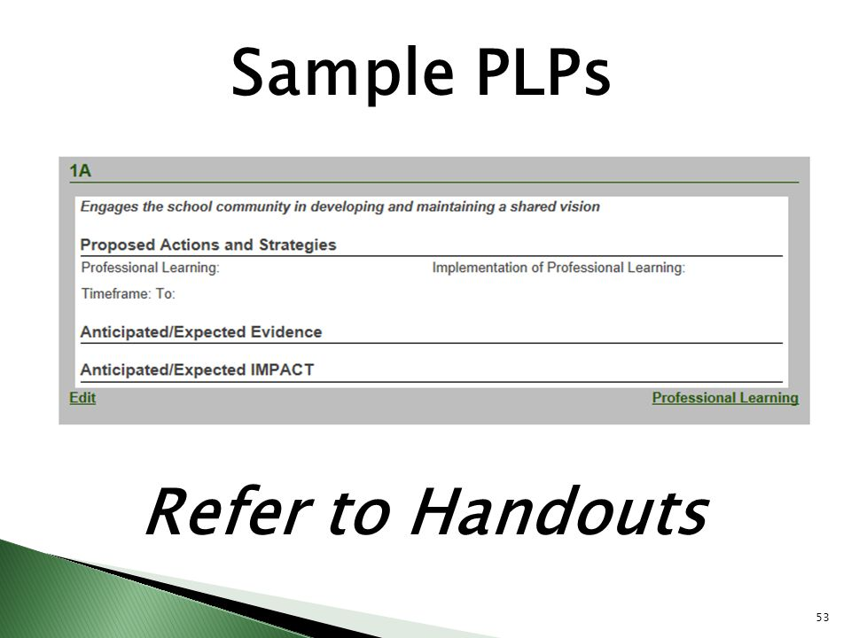Sample PLPs Refer to Handouts