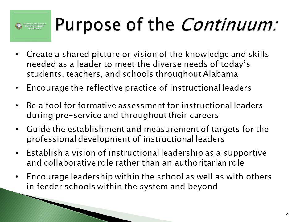 Purpose of the Continuum: