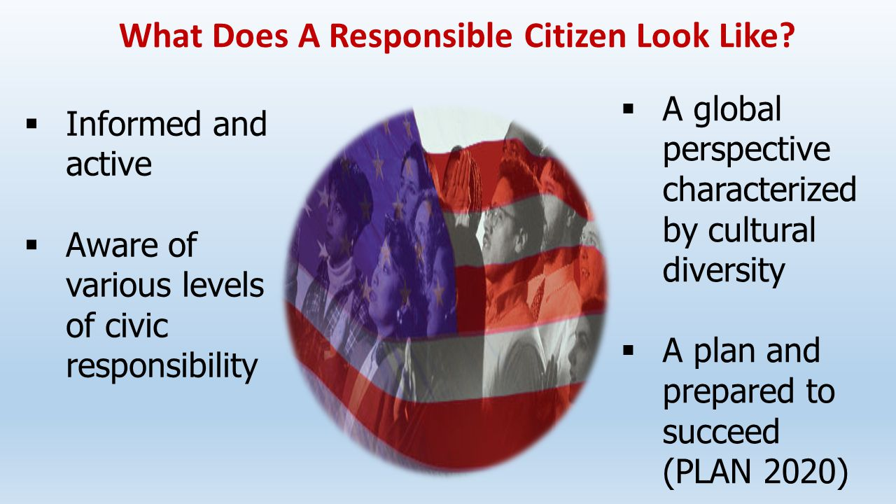 What Does A Responsible Citizen Look Like