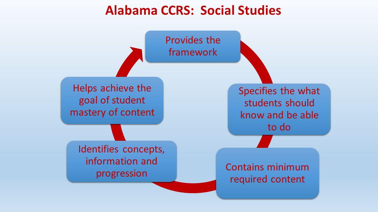 Alabama CCRS: Social Studies