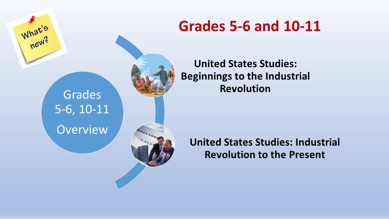 Grades 5-6 and 10-11 Grades 5-6, 10-11. Overview. United States Studies: Beginnings to the Industrial Revolution.