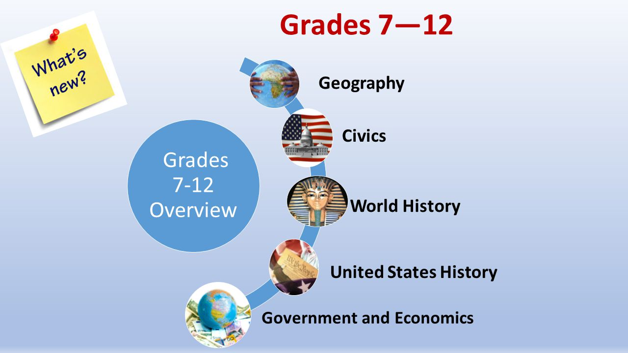Grades 7—12 United States History Government and Economics
