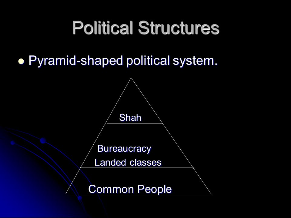 Political Structures Pyramid-shaped political system.