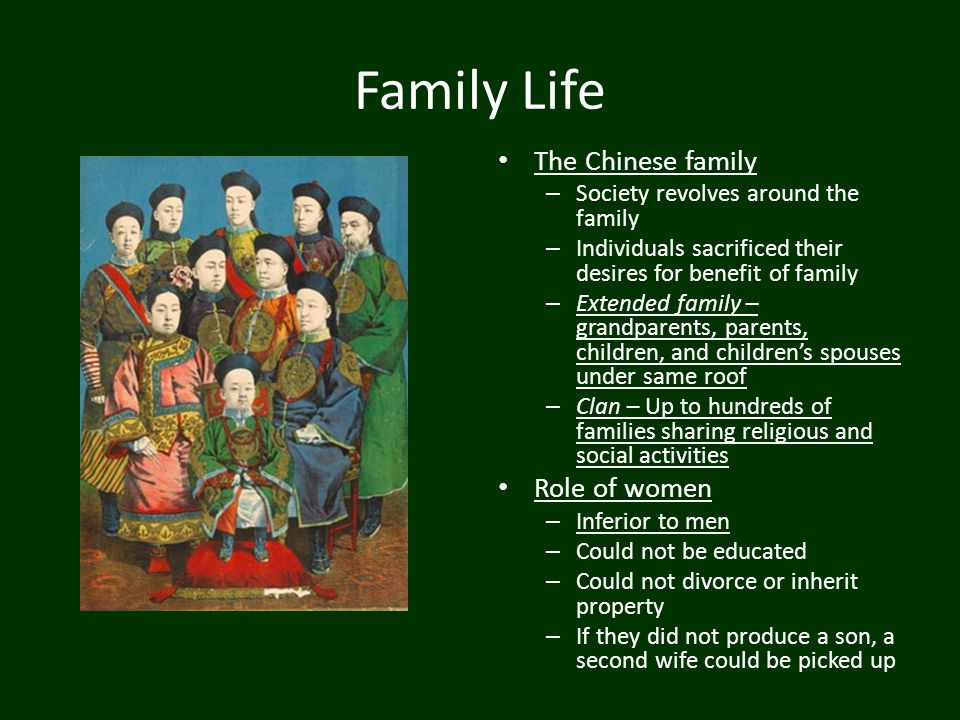 Family Life The Chinese family Role of women