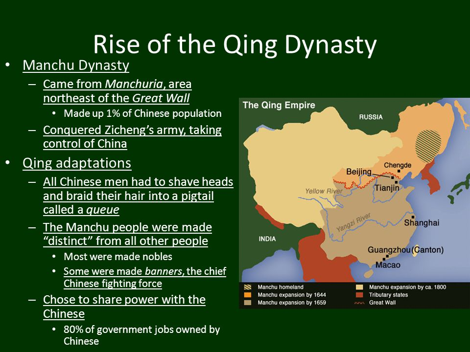 Rise of the Qing Dynasty
