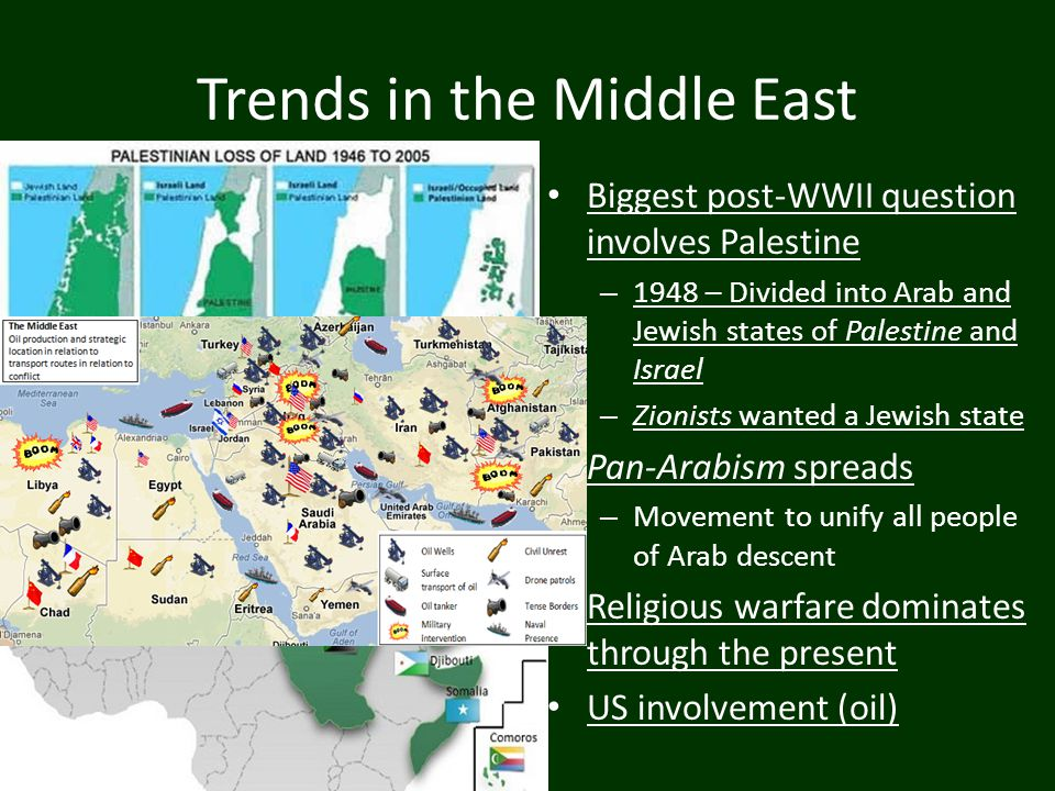 Trends in the Middle East