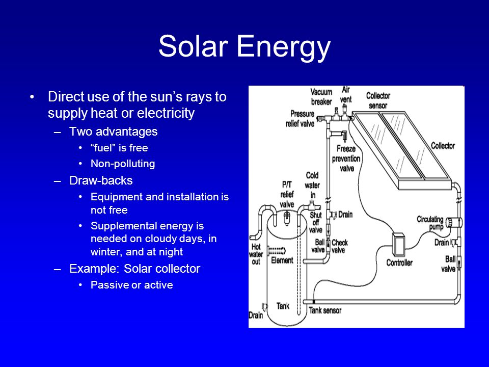 Solar Energy Direct use of the sun's rays to supply heat or electricity. Two advantages. fuel is free.
