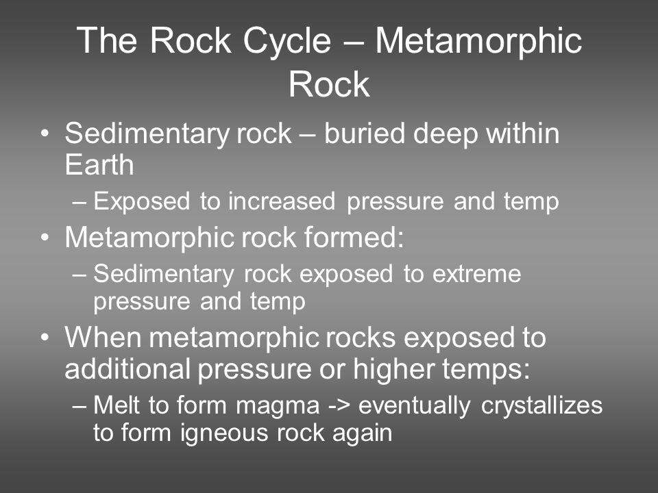 The Rock Cycle – Metamorphic Rock
