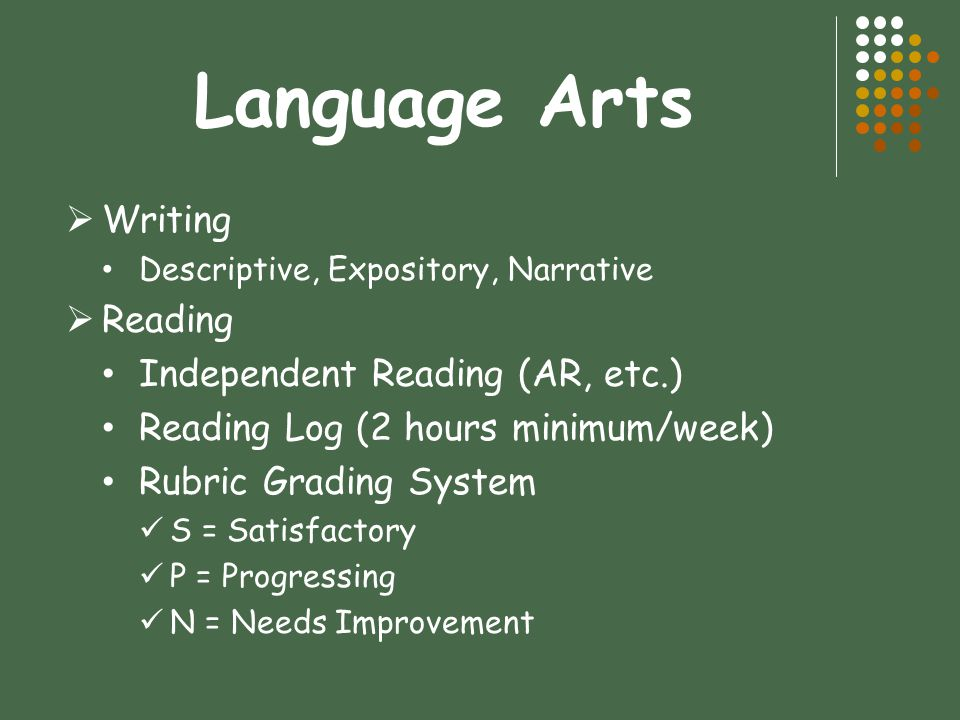 Language Arts Writing Reading Independent Reading (AR, etc.)