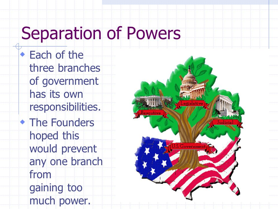 Separation of Powers Each of the three branches of government has its own responsibilities.