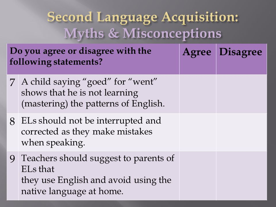 myths and misconceptions about second language learning Myths about second language learning in the document esl standards for pre-k-students (tesol, inc 1997), several myths about second language learning are.