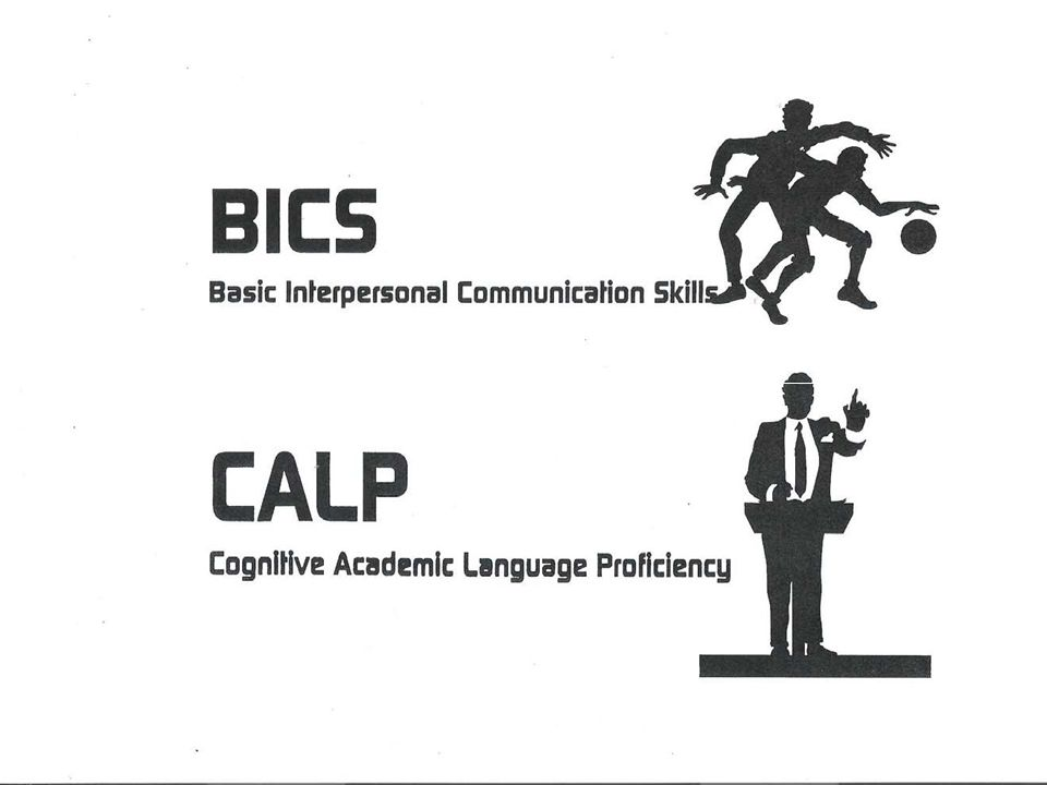 (Whole Group) What is BICS, give me an example