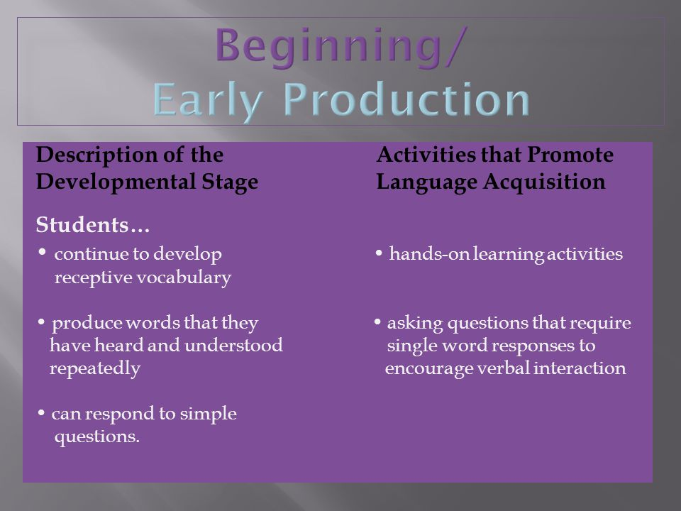 Beginning/ Early Production