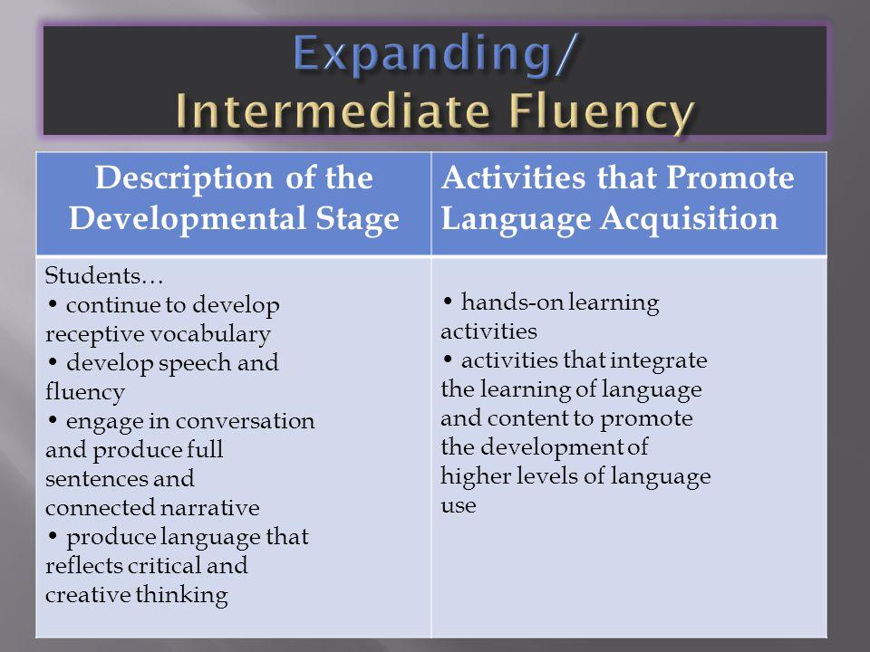 Expanding/ Intermediate Fluency
