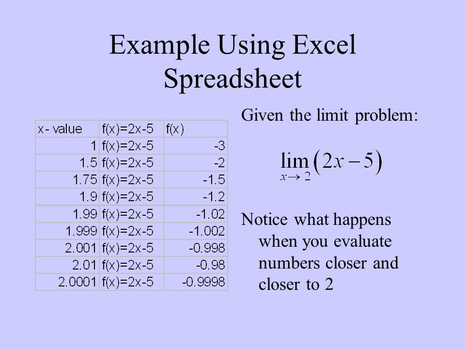 Example Using Excel Spreadsheet