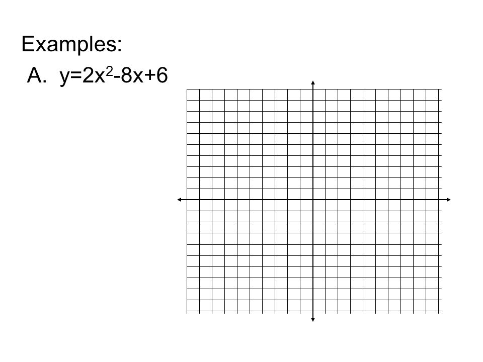 Examples: A. y=2x2-8x+6