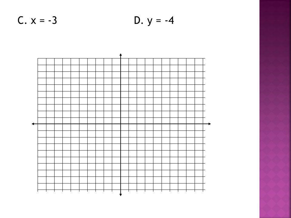 C. x = -3 D. y = -4