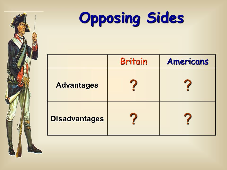 Opposing Sides Britain Americans Advantages Disadvantages
