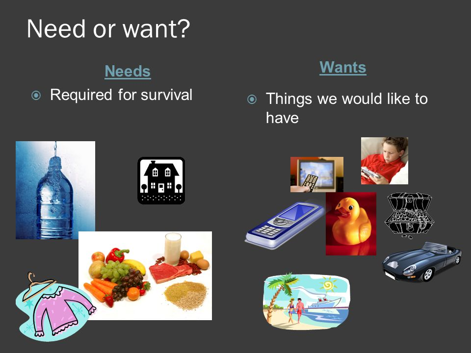 Need or want Wants Needs Required for survival