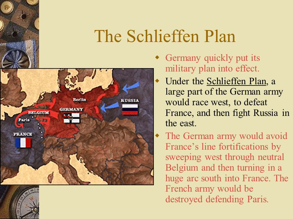 The Schlieffen Plan Germany quickly put its military plan into effect.