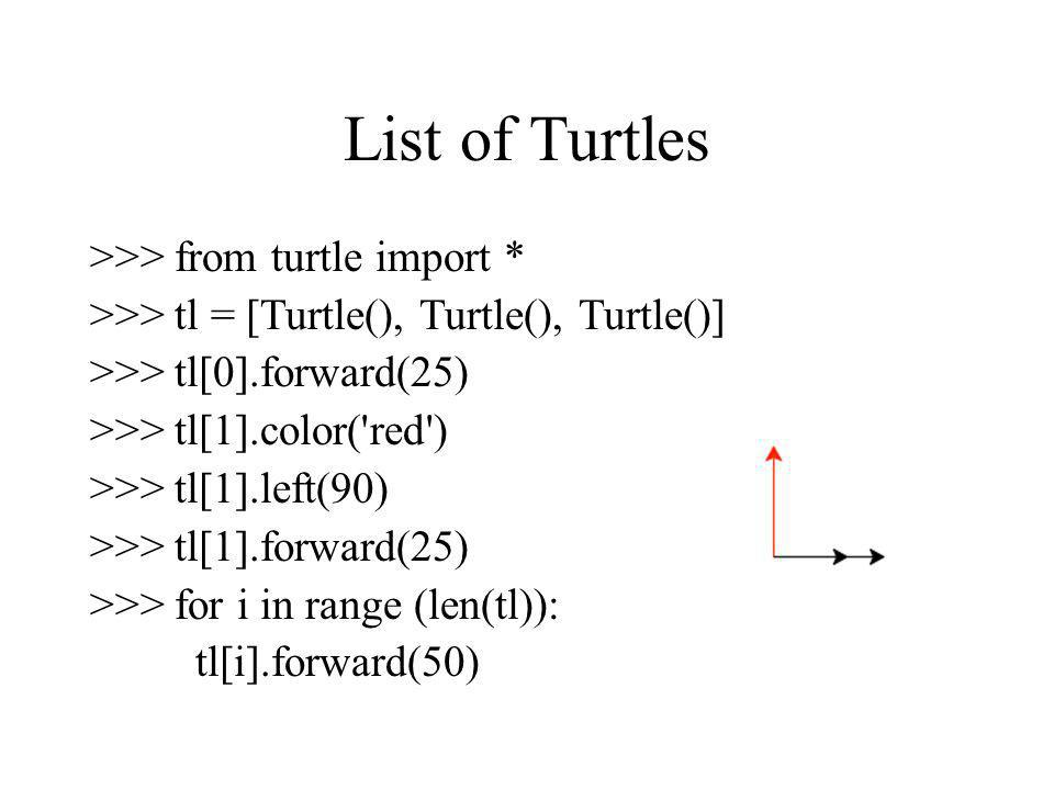 List of Turtles >>> from turtle import *